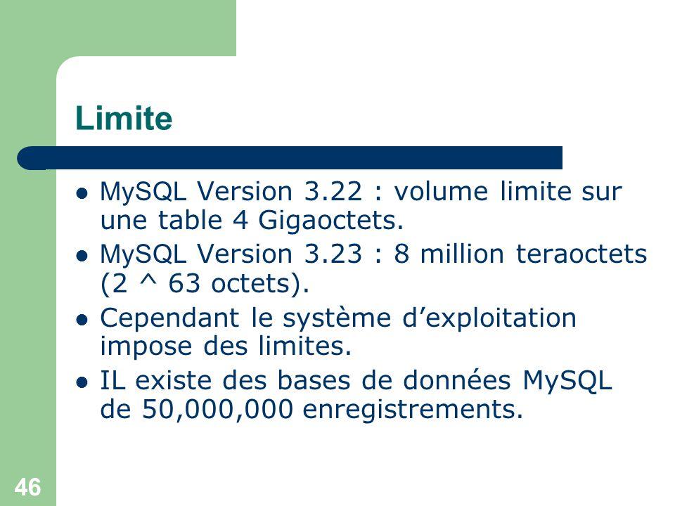 46 Limite MySQL Version 3.22 : volume limite sur une table 4 Gigaoctets. MySQL Version 3.23 : 8 million teraoctets (2 ^ 63 octets). Cependant le systè
