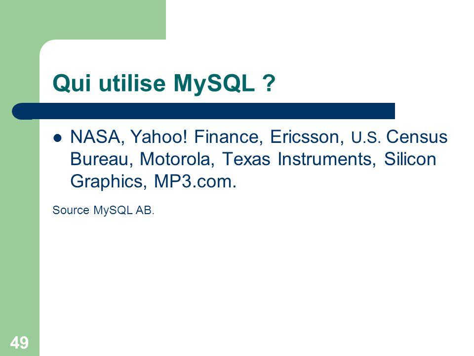 49 Qui utilise MySQL ? NASA, Yahoo! Finance, Ericsson, U.S. Census Bureau, Motorola, Texas Instruments, Silicon Graphics, MP3.com. Source MySQL AB.