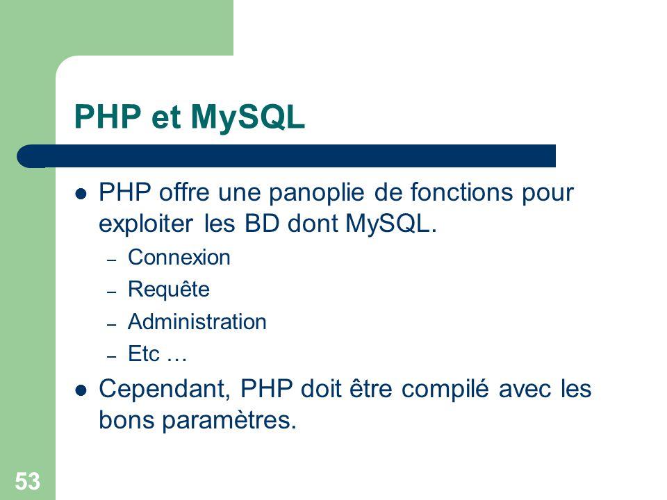 53 PHP et MySQL PHP offre une panoplie de fonctions pour exploiter les BD dont MySQL. – Connexion – Requête – Administration – Etc … Cependant, PHP do