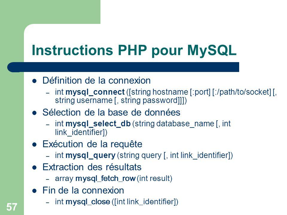 57 Instructions PHP pour MySQL Définition de la connexion – int mysql_connect ([string hostname [:port] [:/path/to/socket] [, string username [, strin