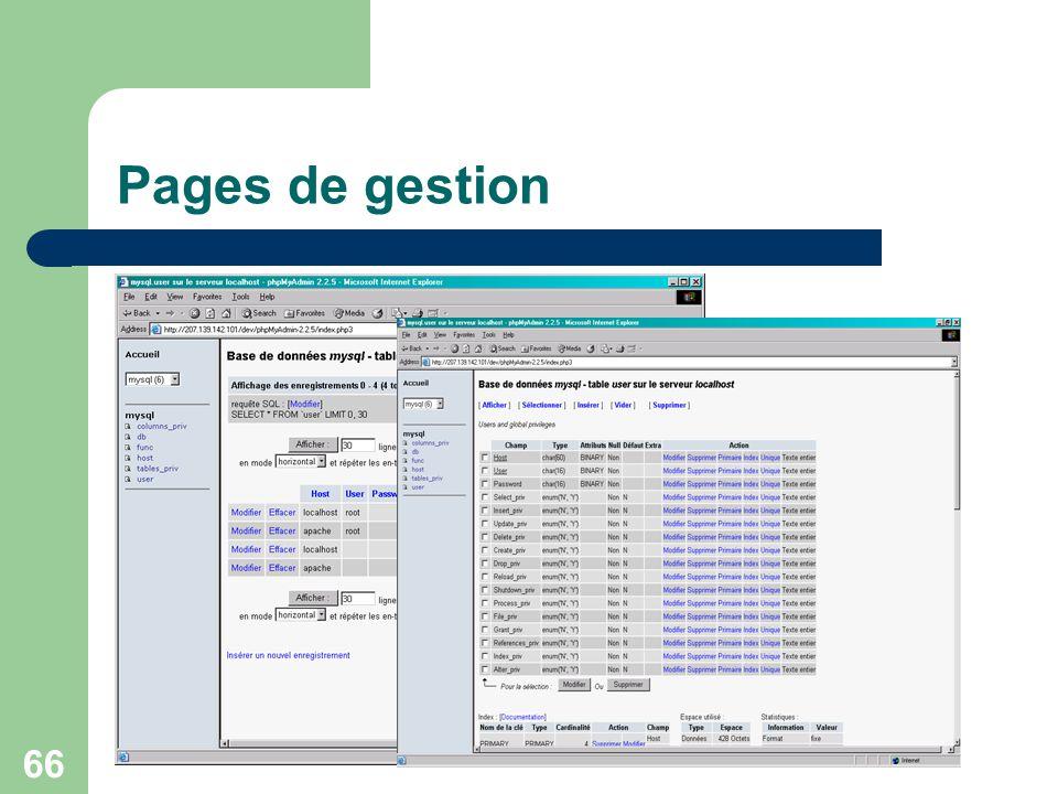 66 Pages de gestion