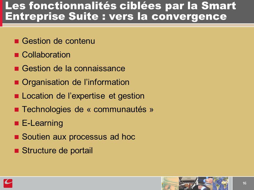 16 Les fonctionnalités ciblées par la Smart Entreprise Suite : vers la convergence Gestion de contenu Collaboration Gestion de la connaissance Organis