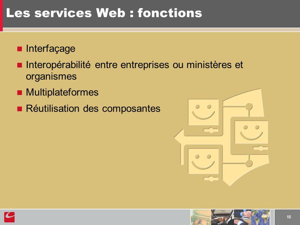 18 Les services Web : fonctions Interfaçage Interopérabilité entre entreprises ou ministères et organismes Multiplateformes Réutilisation des composantes