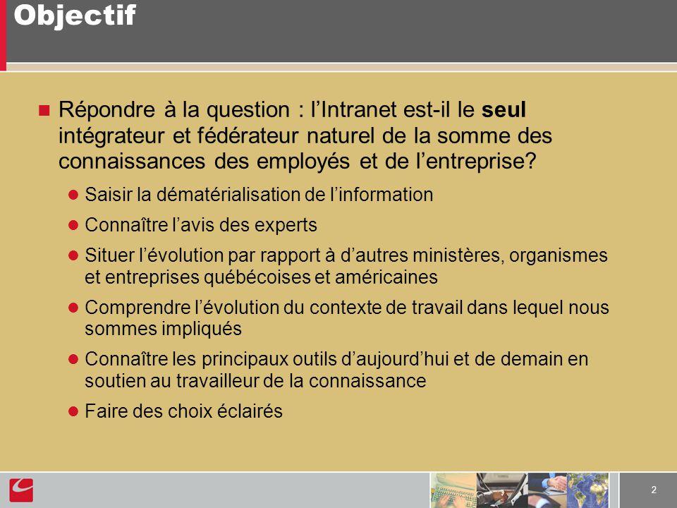 2 Objectif Répondre à la question : lIntranet est-il le seul intégrateur et fédérateur naturel de la somme des connaissances des employés et de lentreprise.