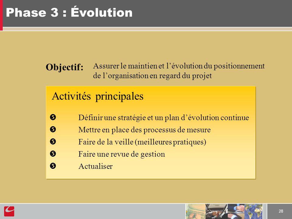 28 Phase 3 : Évolution  Définir une stratégie et un plan dévolution continue  Mettre en place des processus de mesure  Faire de la veille (meilleures pratiques)  Faire une revue de gestion  Actualiser Activités principales Assurer le maintien et lévolution du positionnement de lorganisation en regard du projet Objectif: