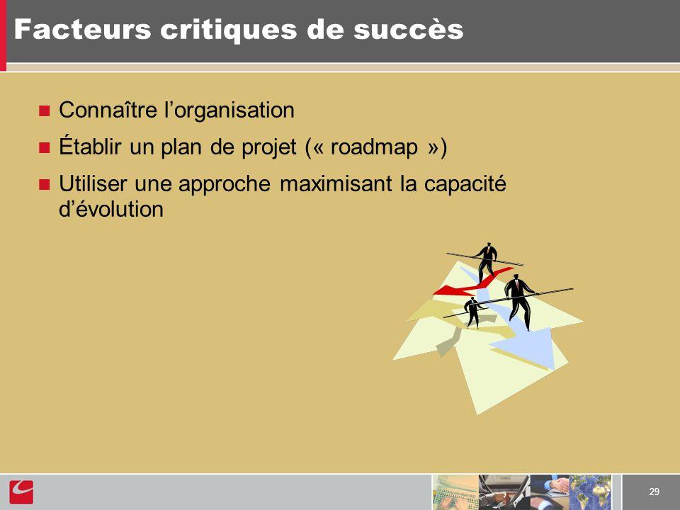 29 Facteurs critiques de succès Connaître lorganisation Établir un plan de projet (« roadmap ») Utiliser une approche maximisant la capacité dévolution