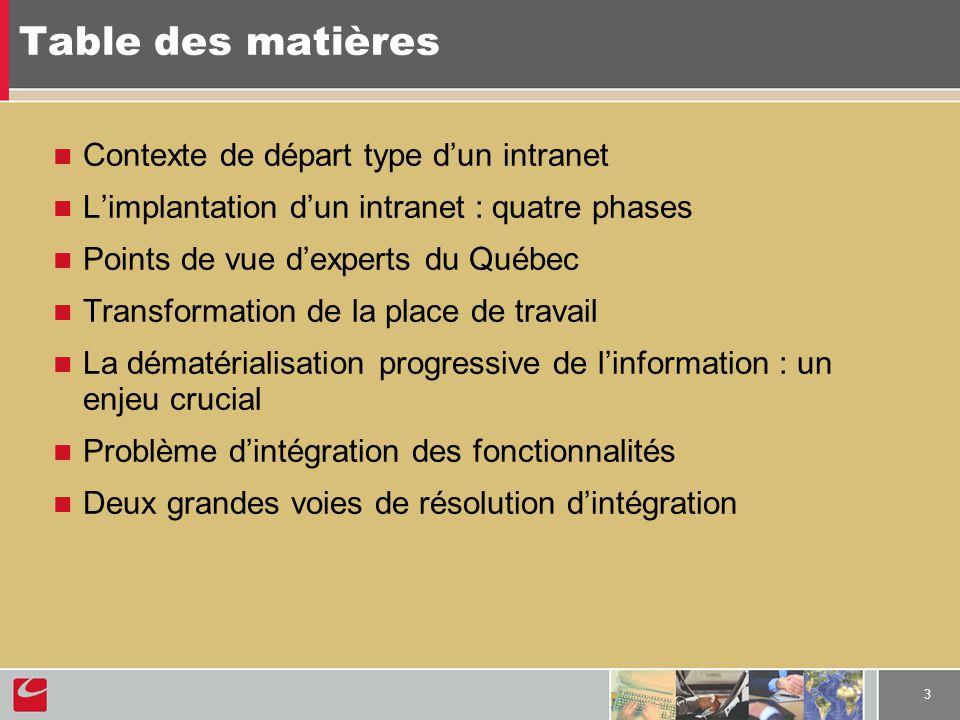 3 Table des matières Contexte de départ type dun intranet Limplantation dun intranet : quatre phases Points de vue dexperts du Québec Transformation d