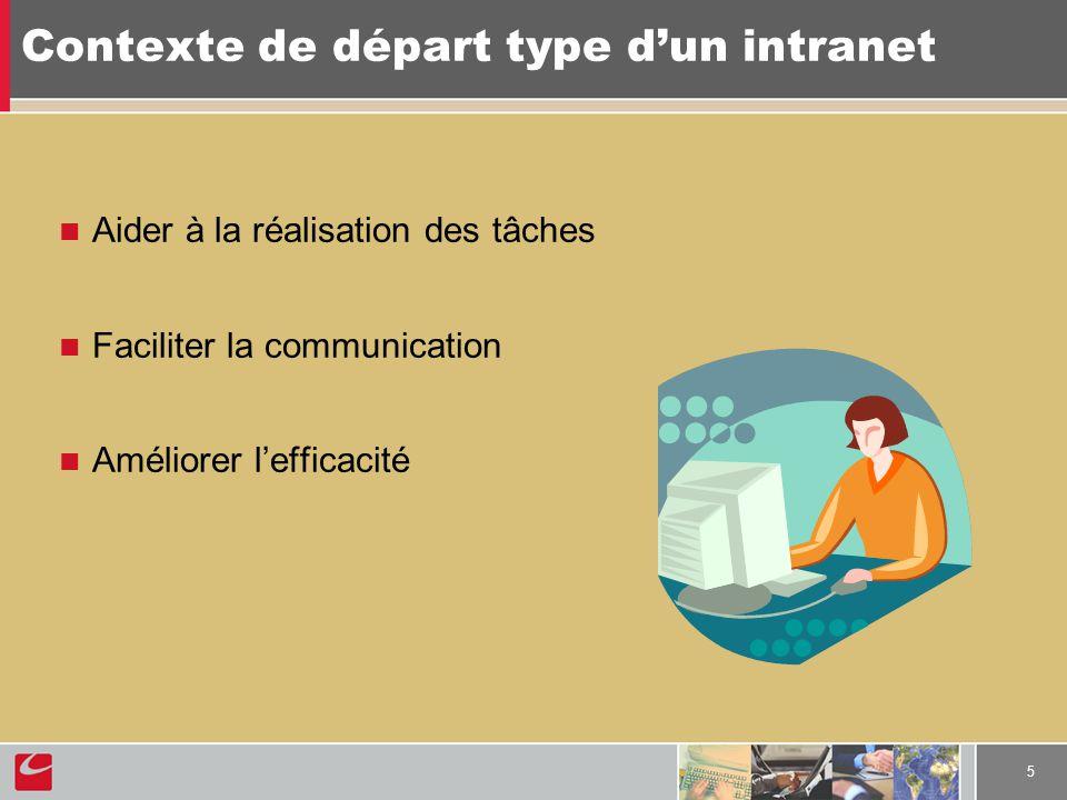 5 Contexte de départ type dun intranet Aider à la réalisation des tâches Faciliter la communication Améliorer lefficacité