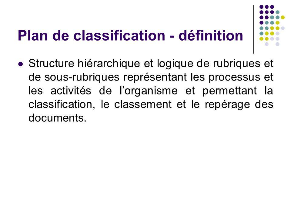 Plan de classification - définition Structure hiérarchique et logique de rubriques et de sous-rubriques représentant les processus et les activités de lorganisme et permettant la classification, le classement et le repérage des documents.