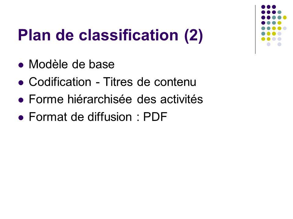 Plan de classification (2) Modèle de base Codification - Titres de contenu Forme hiérarchisée des activités Format de diffusion : PDF