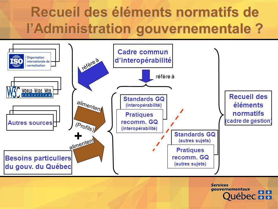Recueil des éléments normatifs de lAdministration gouvernementale .