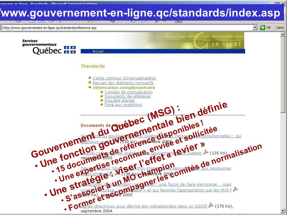 Gouvernement du Québec (MSG) : Une fonction gouvernementale bien définie 15 documents de référence disponibles .