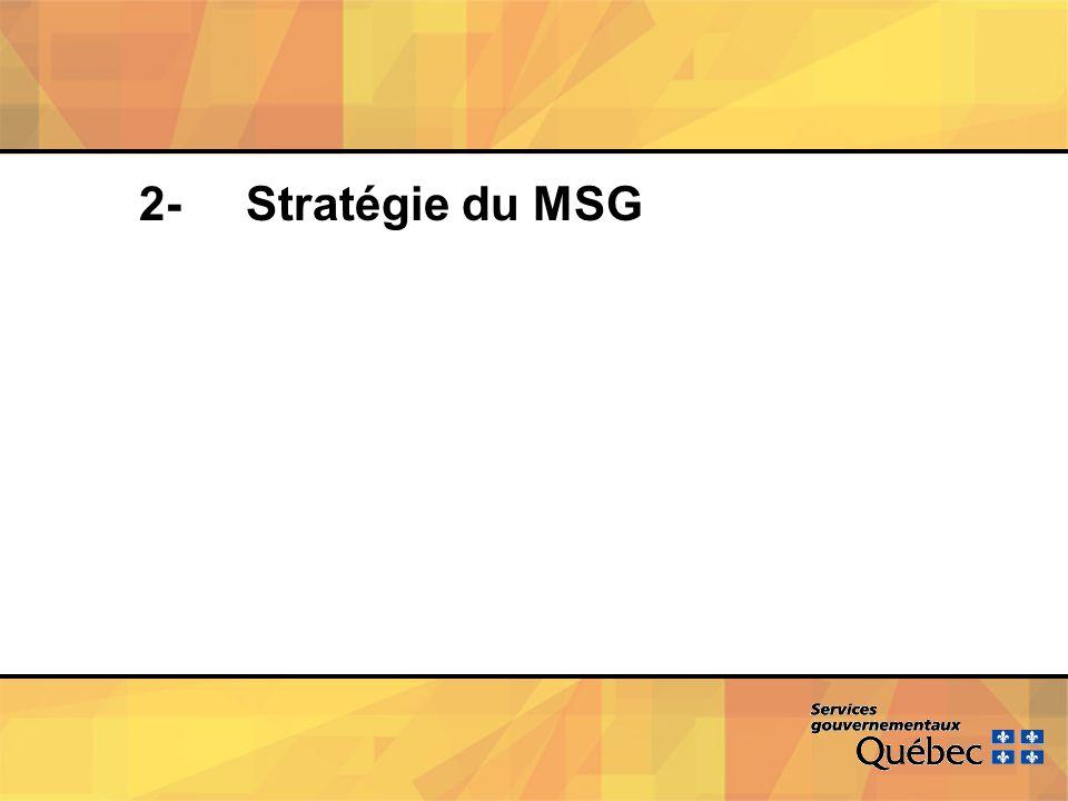 2- Stratégie du MSG