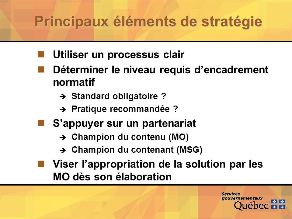 Principaux éléments de stratégie nUtiliser un processus clair nDéterminer le niveau requis dencadrement normatif è Standard obligatoire .