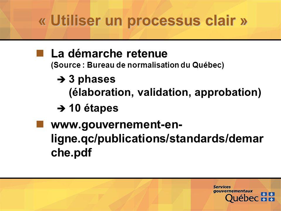 « Utiliser un processus clair » nLa démarche retenue (Source : Bureau de normalisation du Québec) è 3 phases (élaboration, validation, approbation) è