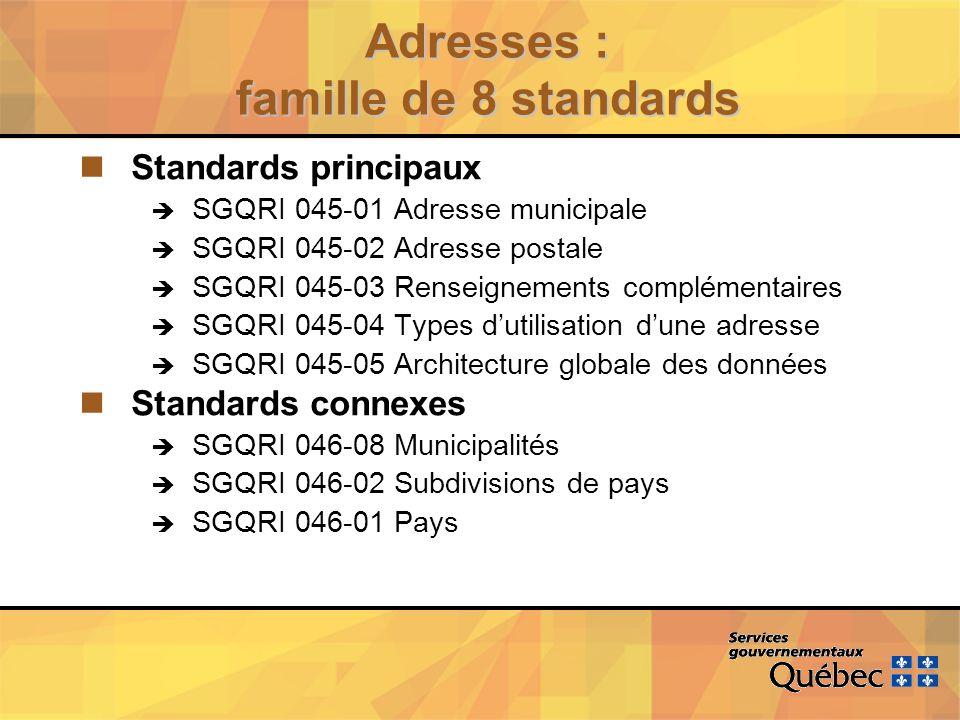 Adresses : famille de 8 standards nStandards principaux è SGQRI 045-01 Adresse municipale è SGQRI 045-02 Adresse postale è SGQRI 045-03 Renseignements complémentaires è SGQRI 045-04 Types dutilisation dune adresse è SGQRI 045-05 Architecture globale des données nStandards connexes è SGQRI 046-08 Municipalités è SGQRI 046-02 Subdivisions de pays è SGQRI 046-01 Pays