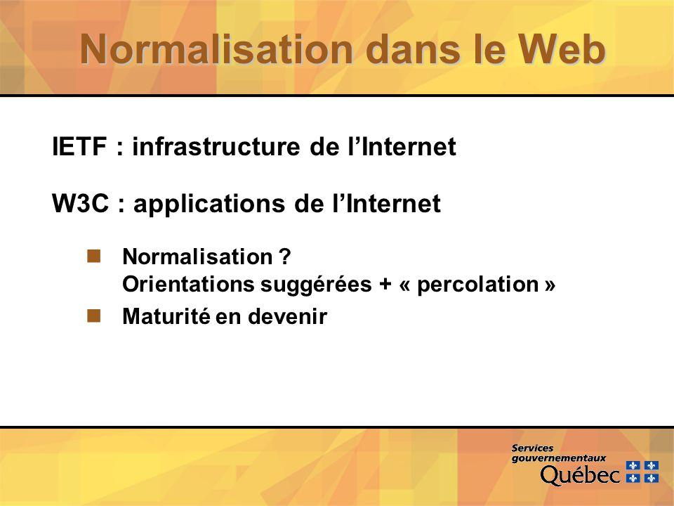 Normalisation dans le Web IETF : infrastructure de lInternet W3C : applications de lInternet nNormalisation ? Orientations suggérées + « percolation »