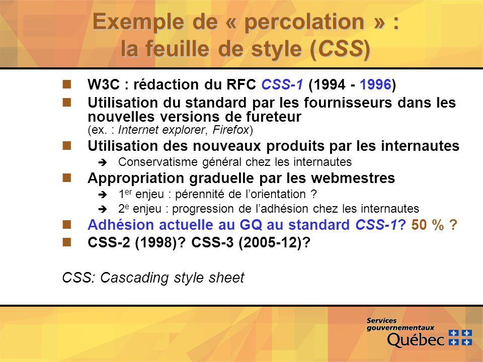 Exemple de « percolation » : la feuille de style (CSS) nW3C : rédaction du RFC CSS-1 (1994 - 1996) nUtilisation du standard par les fournisseurs dans les nouvelles versions de fureteur (ex.