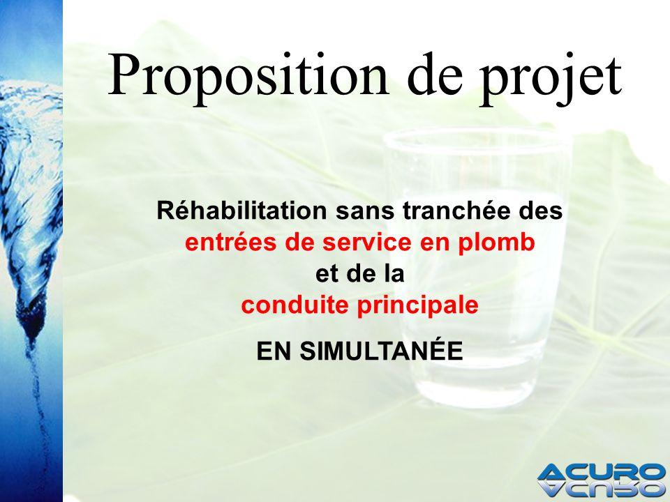 Proposition de projet Réhabilitation sans tranchée des entrées de service en plomb et de la conduite principale EN SIMULTANÉE