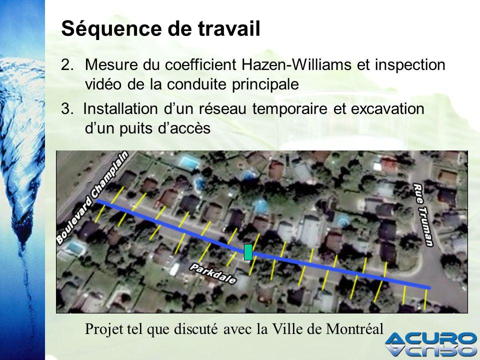 2.Mesure du coefficient Hazen-Williams et inspection vidéo de la conduite principale 3.
