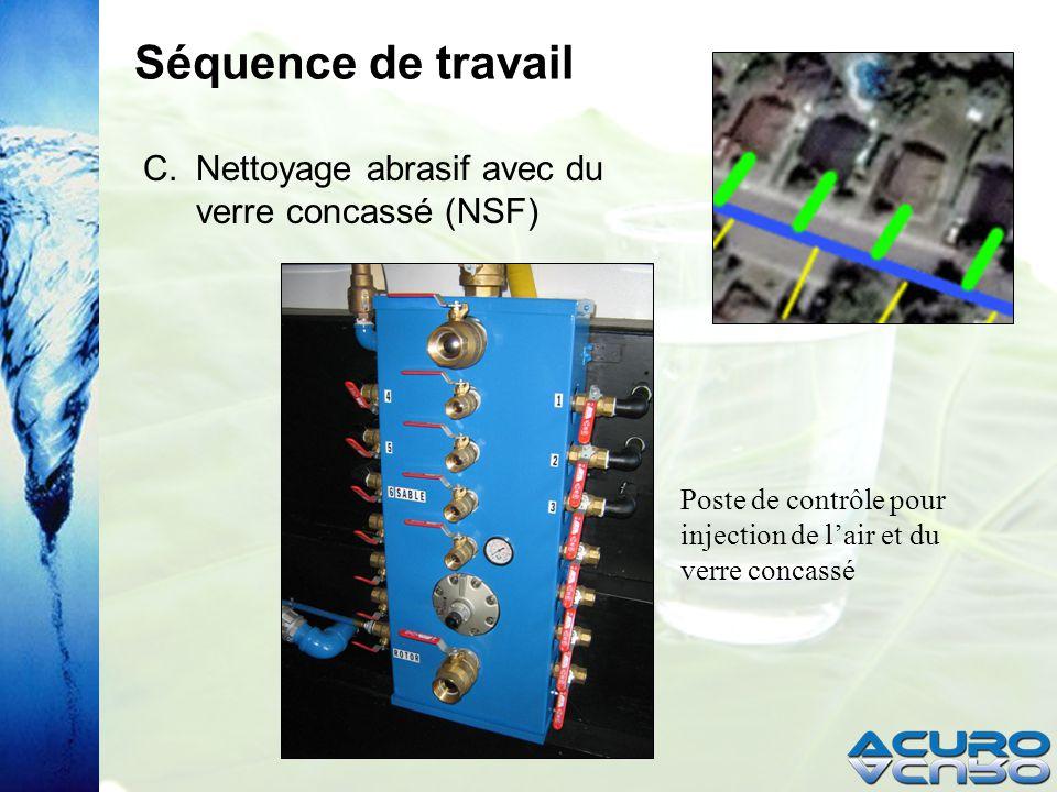C.Nettoyage abrasif avec du verre concassé (NSF) Séquence de travail Poste de contrôle pour injection de lair et du verre concassé