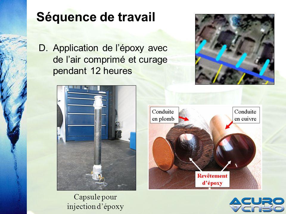D.Application de lépoxy avec de lair comprimé et curage pendant 12 heures Séquence de travail Capsule pour injection dépoxy