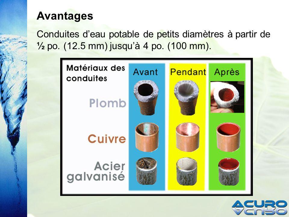 Conduites deau potable de petits diamètres à partir de ½ po. (12.5 mm) jusquà 4 po. (100 mm).