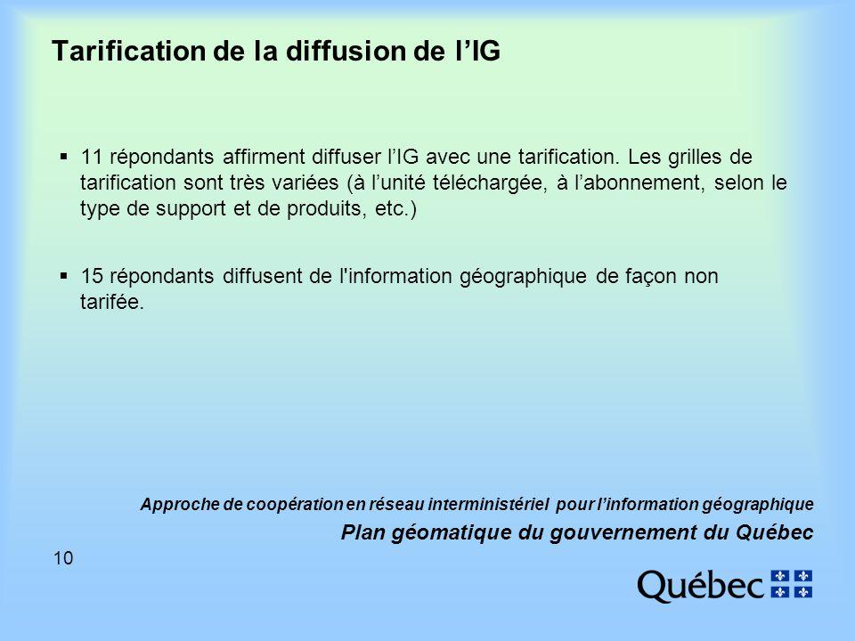 10 Approche de coopération en réseau interministériel pour linformation géographique Plan géomatique du gouvernement du Québec Tarification de la diffusion de lIG 11 répondants affirment diffuser lIG avec une tarification.