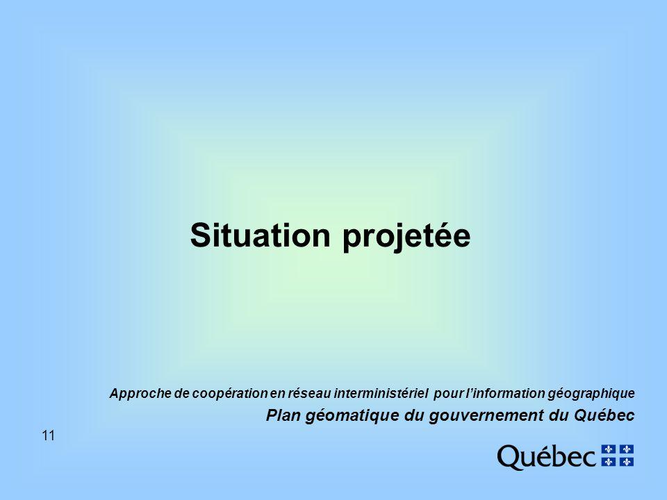11 Approche de coopération en réseau interministériel pour linformation géographique Plan géomatique du gouvernement du Québec Situation projetée