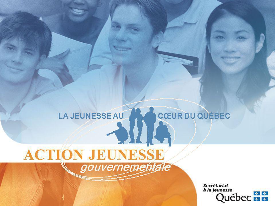 ACTION JEUNESSE gouvernementale RAPPEL HISTORIQUE DE LACTION GOUVERNEMENTALE À LÉGARD DE LA JEUNESSE n 1983 Création de deux instances gouvernementales en matière de jeunesse, le Secrétariat à la jeunesse et le Conseil permanent de la jeunesse.
