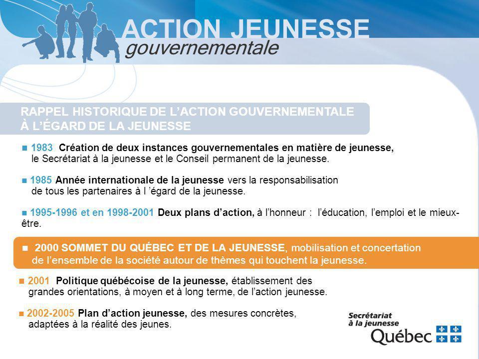 ACTION JEUNESSE gouvernementale LE PLAN DACTION JEUNESSE 2002-2005, adopté le 26 septembre 2002 Le Plan daction jeunesse est le principal levier de mise en œuvre de la Politique québécoise de la jeunesse.