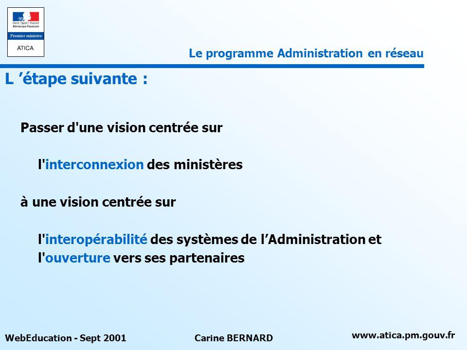 www.atica.pm.gouv.fr WebEducation - Sept 2001Carine BERNARD Passer d une vision centrée sur l interconnexion des ministères à une vision centrée sur l interopérabilité des systèmes de lAdministration et l ouverture vers ses partenaires L étape suivante : Le programme Administration en réseau