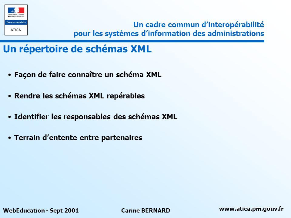 www.atica.pm.gouv.fr WebEducation - Sept 2001Carine BERNARD Façon de faire connaître un schéma XML Rendre les schémas XML repérables Identifier les responsables des schémas XML Terrain dentente entre partenaires Un répertoire de schémas XML Un cadre commun dinteropérabilité pour les systèmes dinformation des administrations