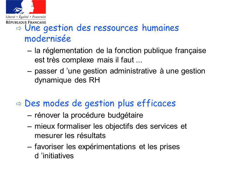 Une gestion des ressources humaines modernisée –la réglementation de la fonction publique française est très complexe mais il faut... –passer d une ge
