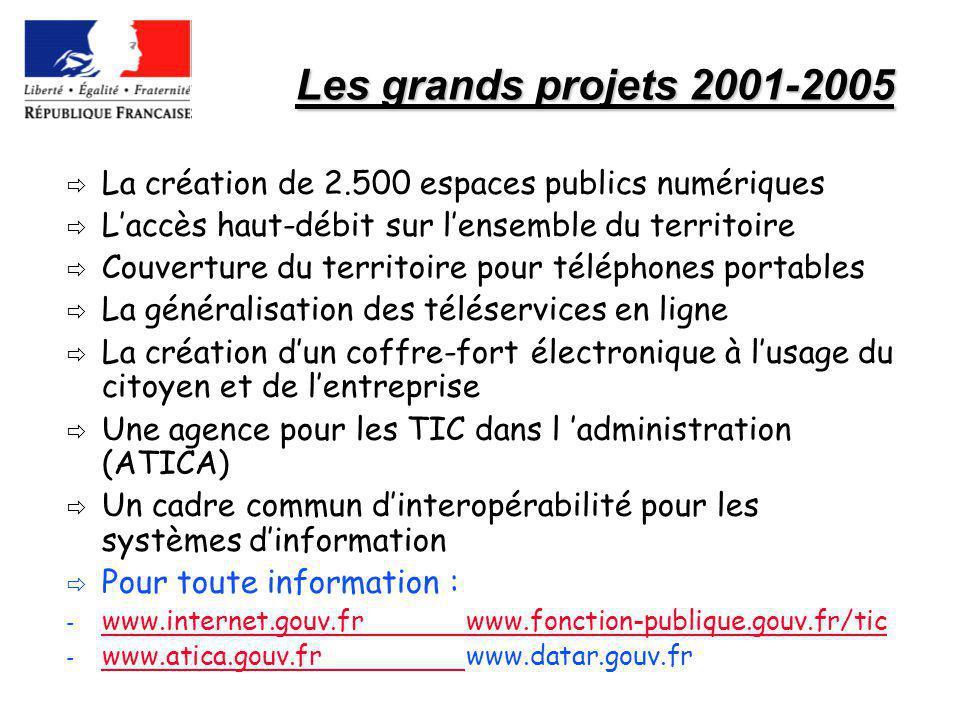 Les grands projets 2001-2005 La création de 2.500 espaces publics numériques Laccès haut-débit sur lensemble du territoire Couverture du territoire po
