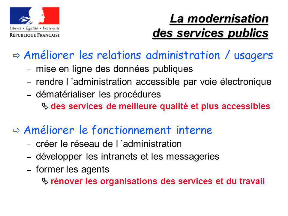 La modernisation des services publics Améliorer les relations administration / usagers – mise en ligne des données publiques – rendre l administration