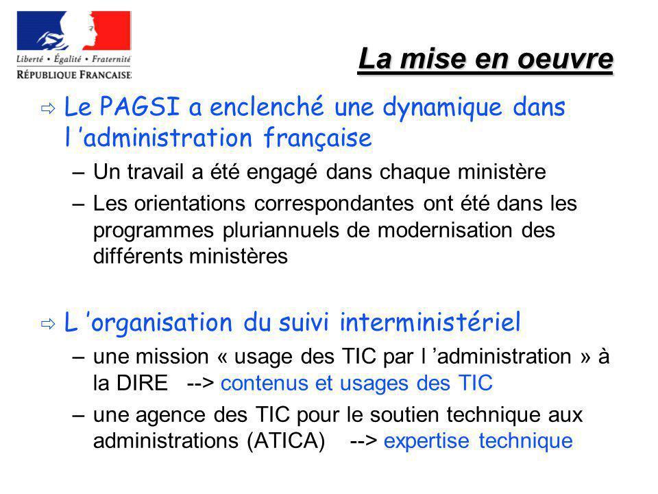 La mise en oeuvre Le PAGSI a enclenché une dynamique dans l administration française –Un travail a été engagé dans chaque ministère –Les orientations