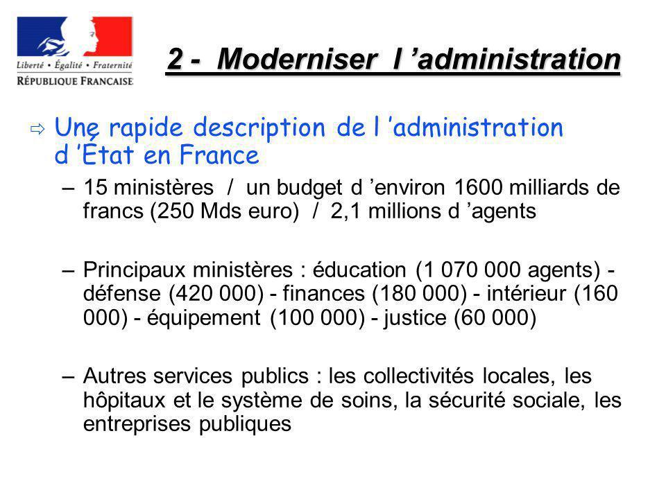 2 - Moderniser l administration Une rapide description de l administration d État en France –15 ministères / un budget d environ 1600 milliards de fra