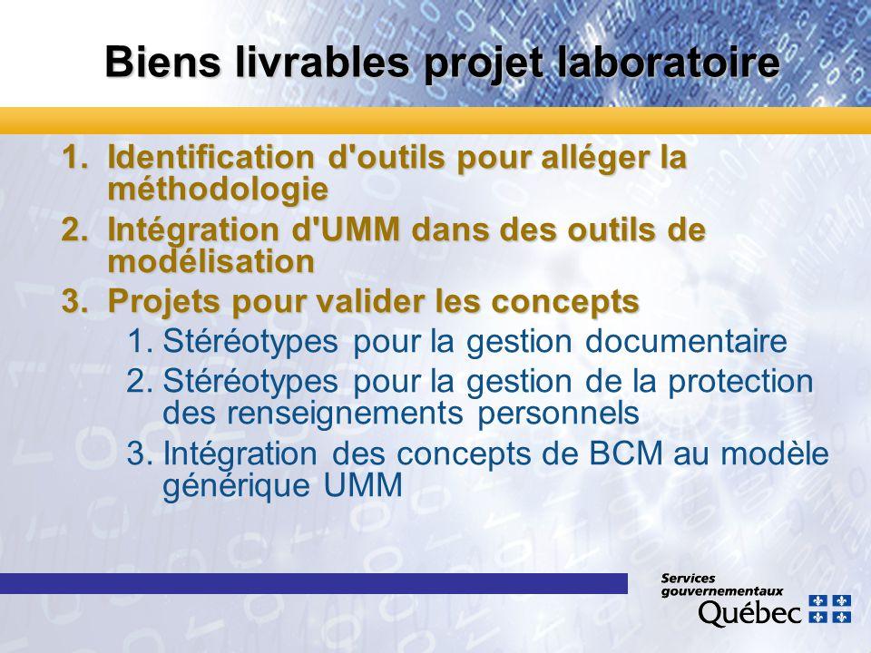 Biens livrables projet laboratoire 1.Identification d'outils pour alléger la méthodologie 2.Intégration d'UMM dans des outils de modélisation 3.Projet