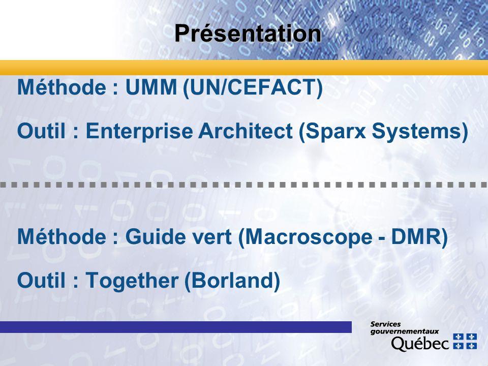 Présentation Méthode : UMM (UN/CEFACT) Outil : Enterprise Architect (Sparx Systems) Méthode : Guide vert (Macroscope - DMR) Outil : Together (Borland)