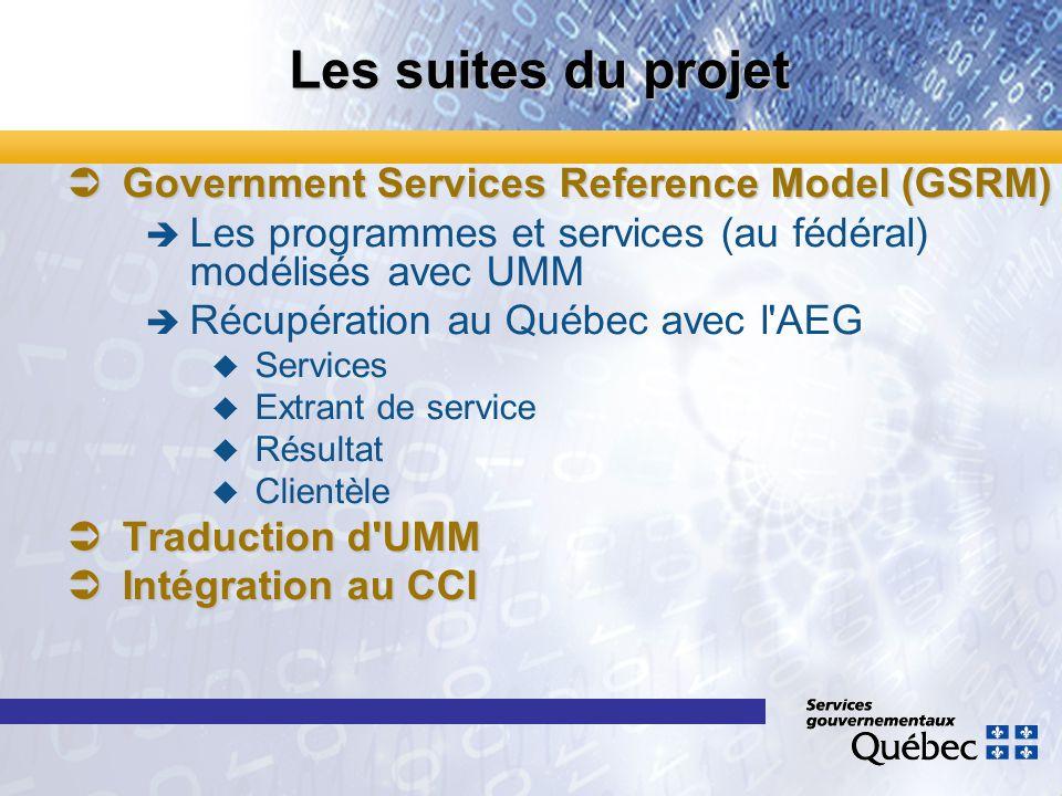 Les suites du projet Government Services Reference Model (GSRM) Government Services Reference Model (GSRM) Les programmes et services (au fédéral) mod
