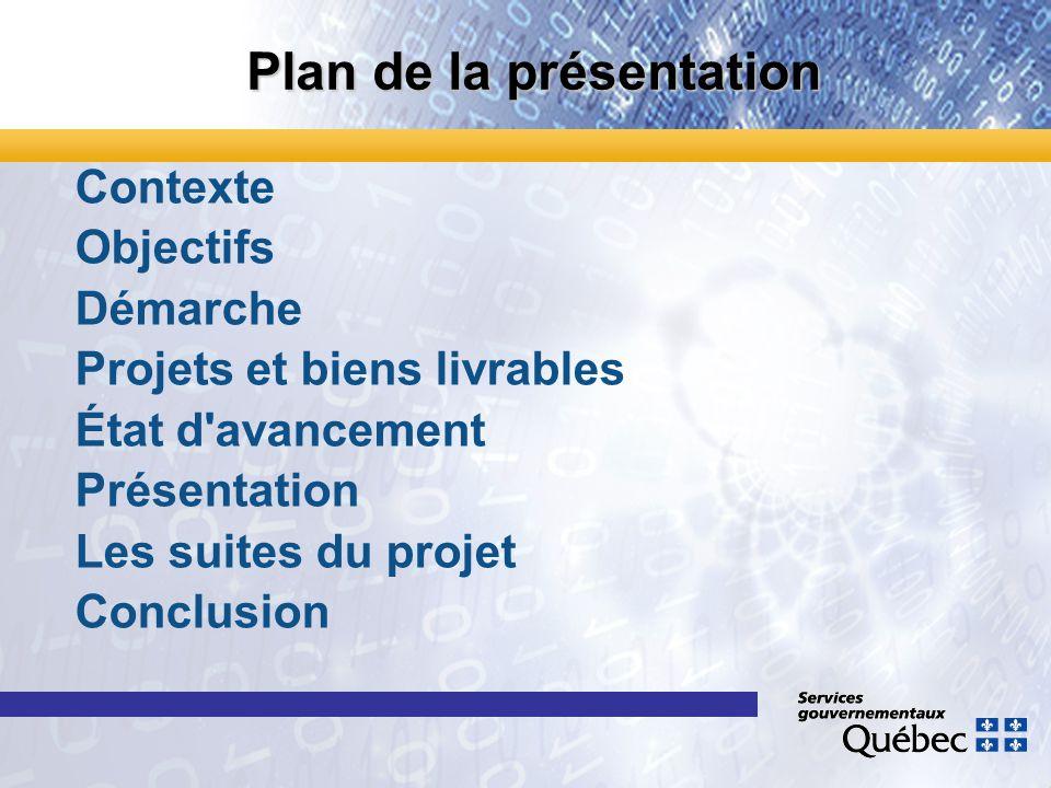 Plan de la présentation Contexte Objectifs Démarche Projets et biens livrables État d'avancement Présentation Les suites du projet Conclusion