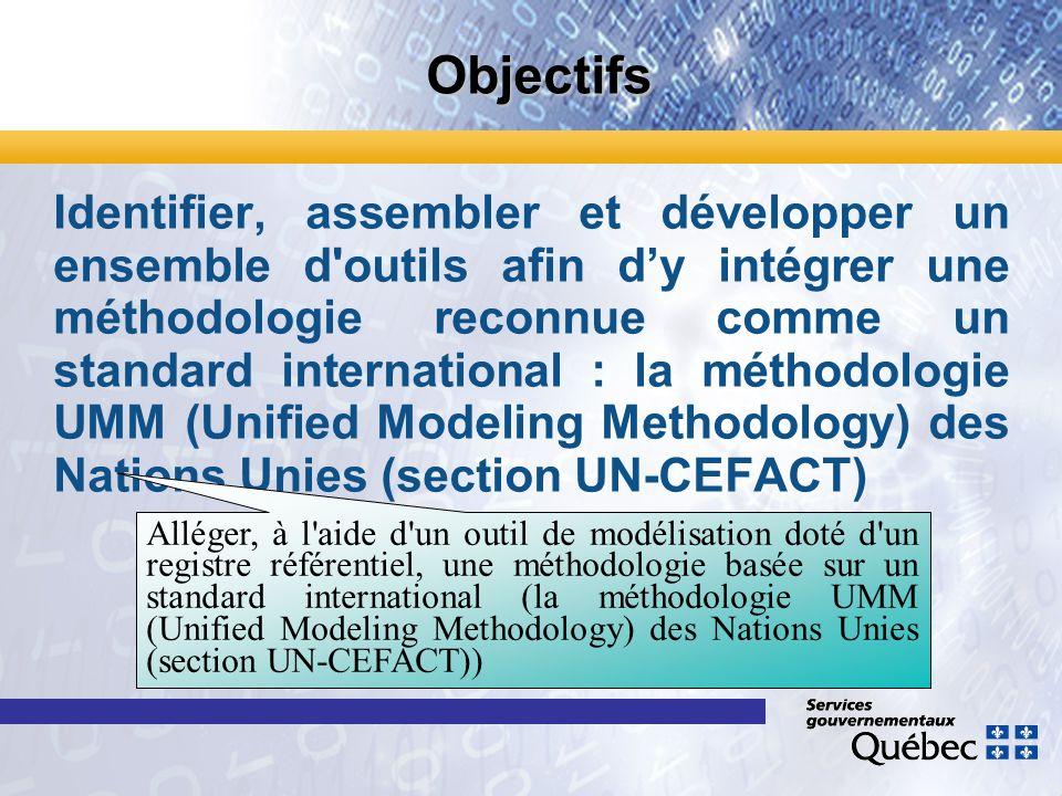 Objectifs Identifier, assembler et développer un ensemble d'outils afin dy intégrer une méthodologie reconnue comme un standard international : la mét