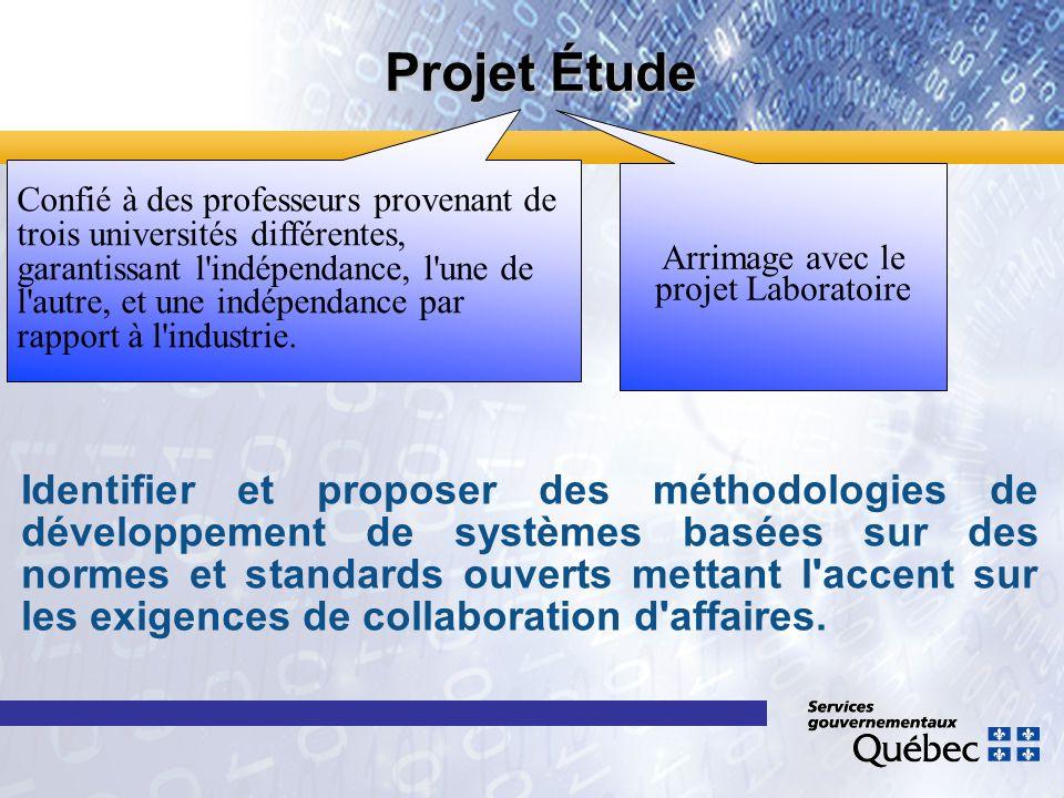 Projet Étude Identifier et proposer des méthodologies de développement de systèmes basées sur des normes et standards ouverts mettant l'accent sur les