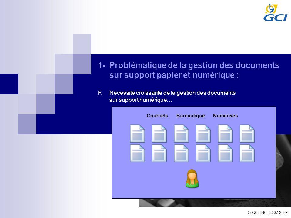 © GCI INC. 2007-2008 1-Problématique de la gestion des documents sur support papier et numérique : F.Nécessité croissante de la gestion des documents