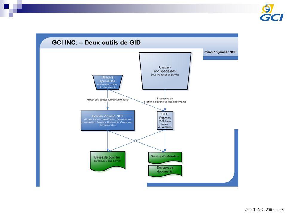 © GCI INC. 2007-2008