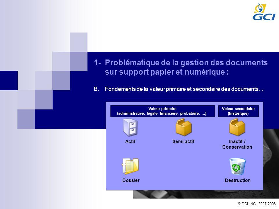 © GCI INC. 2007-2008 1-Problématique de la gestion des documents sur support papier et numérique : B.Fondements de la valeur primaire et secondaire de