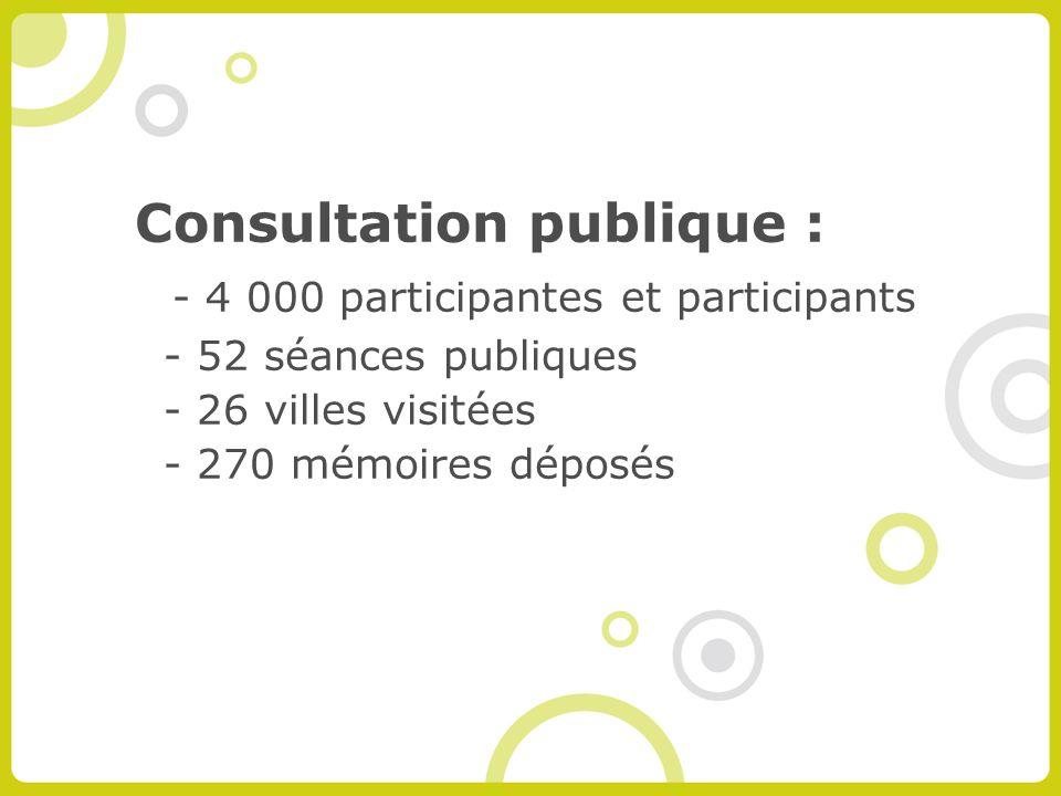 Consultation publique : - 4 000 participantes et participants - 52 séances publiques - 26 villes visitées - 270 mémoires déposés