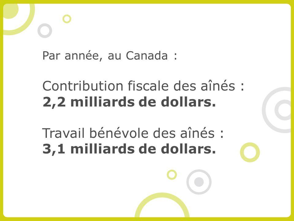 Par année, au Canada : Contribution fiscale des aînés : 2,2 milliards de dollars.