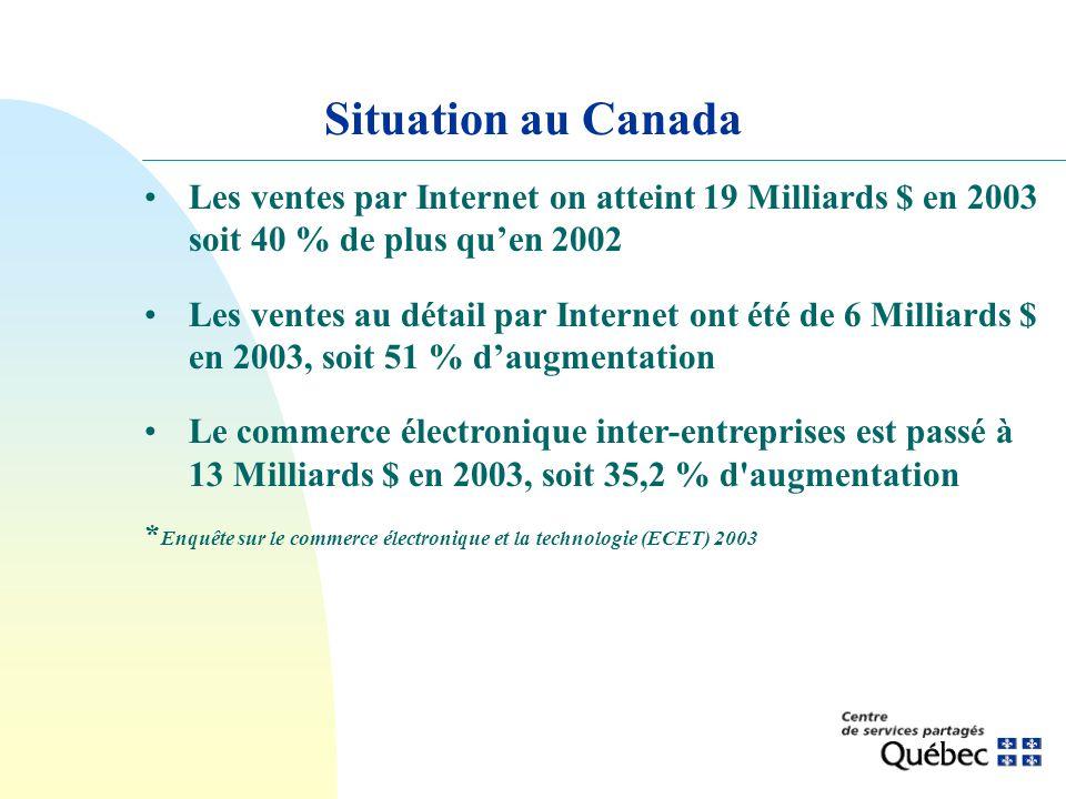 Les ventes par Internet on atteint 19 Milliards $ en 2003 soit 40 % de plus quen 2002 Les ventes au détail par Internet ont été de 6 Milliards $ en 20